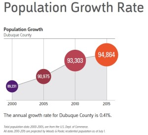 causes of population growth in pakistan Causes of poverty in pakistan to sustain development, gdp growth should therefore be higher than population growth (as it is actually the case now.
